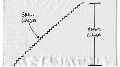 image showing change line.